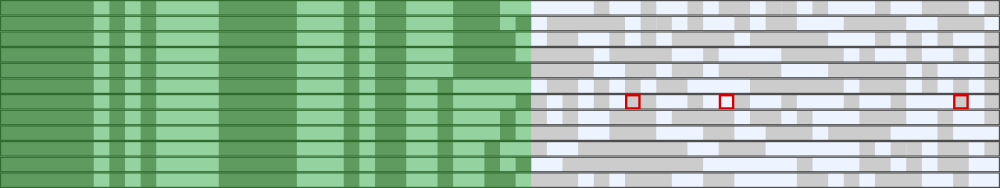 A small section of the permuted table showing how the high bits are almost a counter, and the low bits appear virtually random